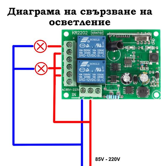 Свързване на осветление към дистанционен модул